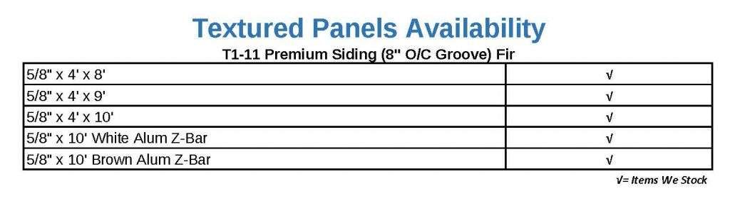 Textured Panels Availability